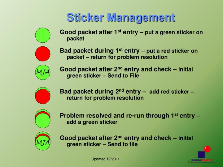 Sticker Management