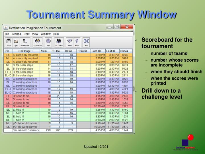 Tournament Summary Window