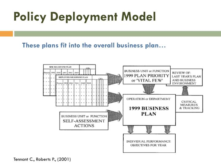 Policy Deployment Model