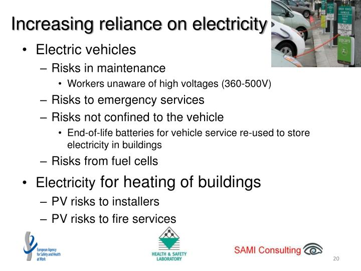 Increasing reliance on electricity
