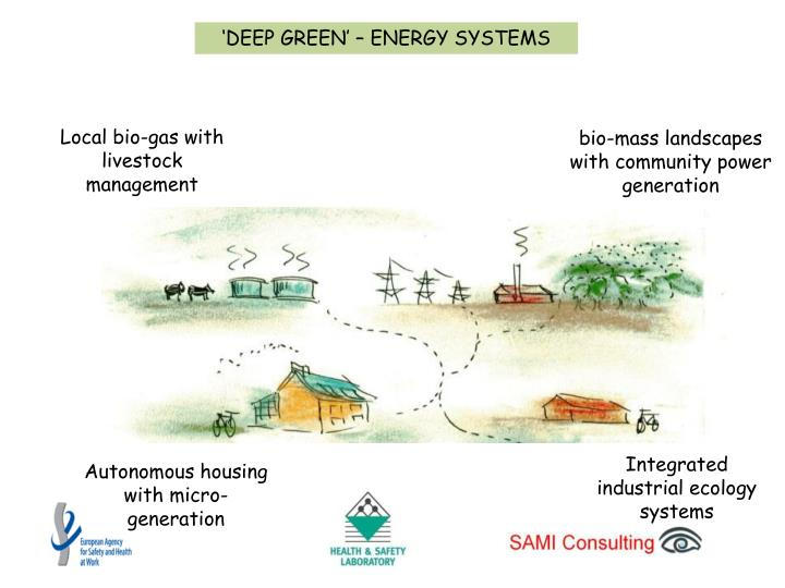 'DEEP GREEN' – ENERGY SYSTEMS