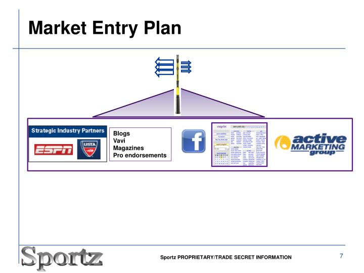Market Entry Plan