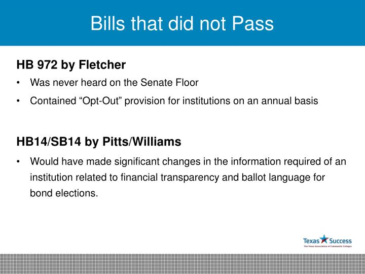 Bills that did not Pass