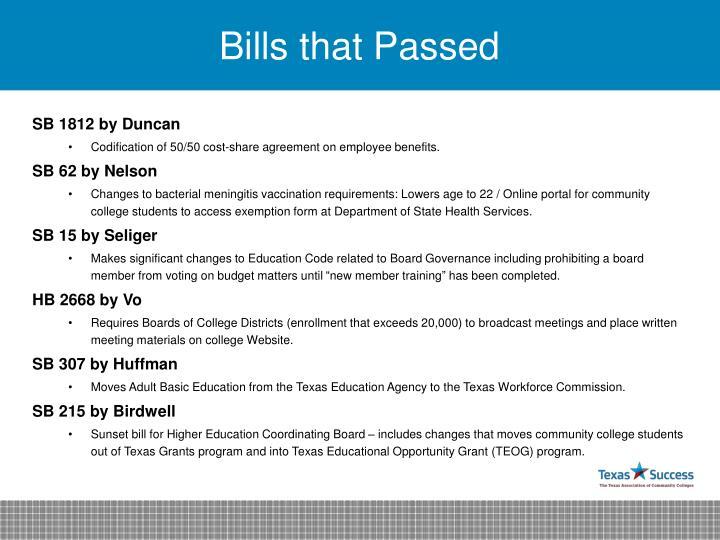 Bills that Passed
