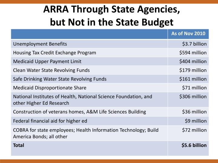 ARRA Through State Agencies,