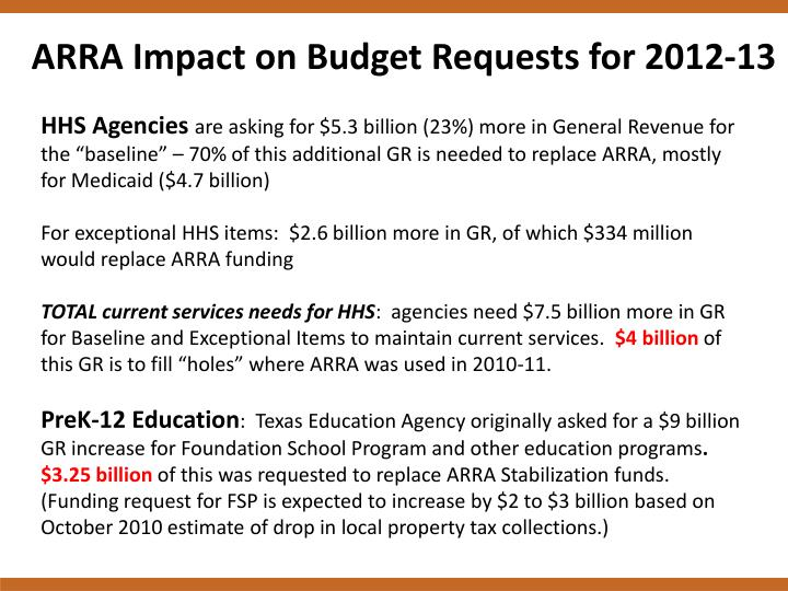 ARRA Impact on Budget Requests for 2012-13