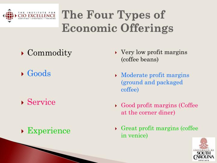 The Four Types of Economic Offerings