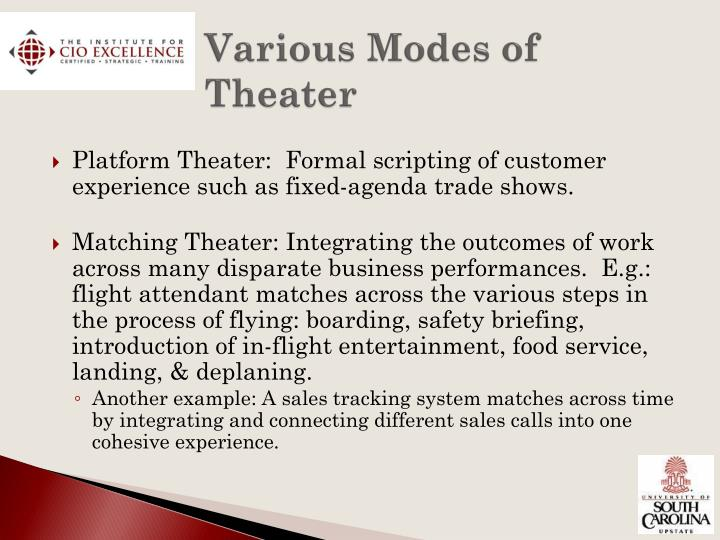 Various Modes of Theater
