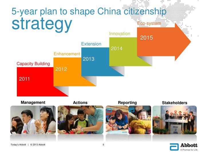 5-year plan
