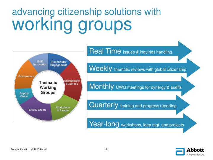 advancing citizenship solutions with