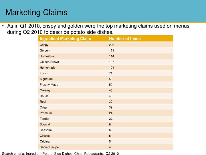 Marketing Claims