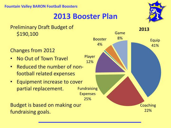 2013 Booster Plan