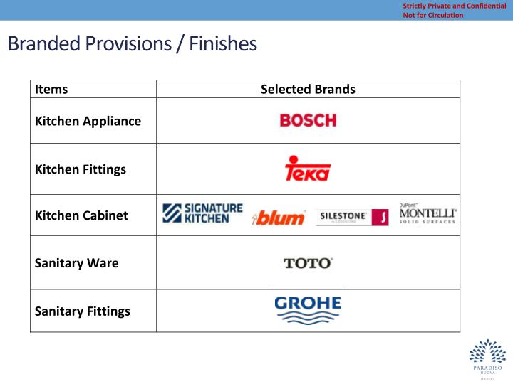 Branded Provisions / Finishes