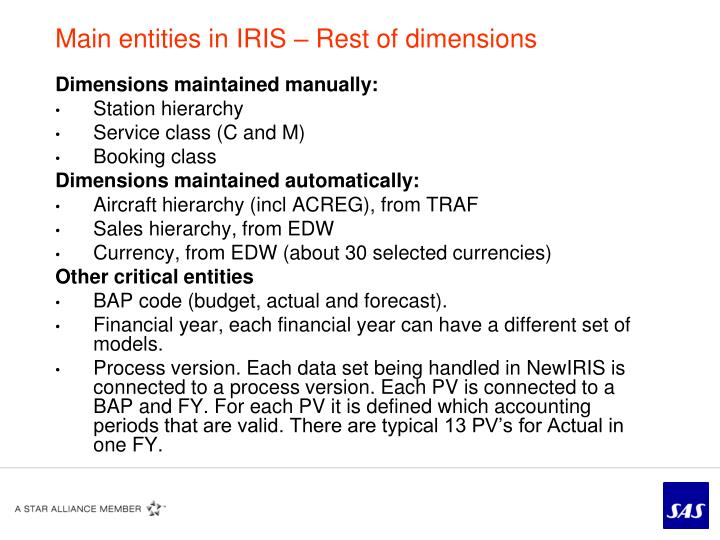 Main entities in IRIS – Rest of dimensions