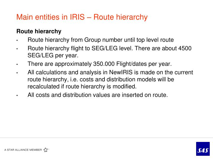 Main entities in IRIS – Route hierarchy