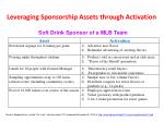 leveraging sponsorship assets through activation