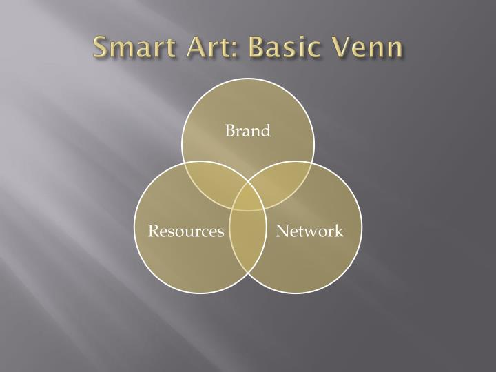 Smart Art: Basic Venn