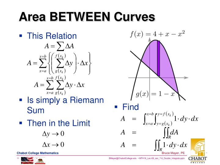 Area BETWEEN Curves
