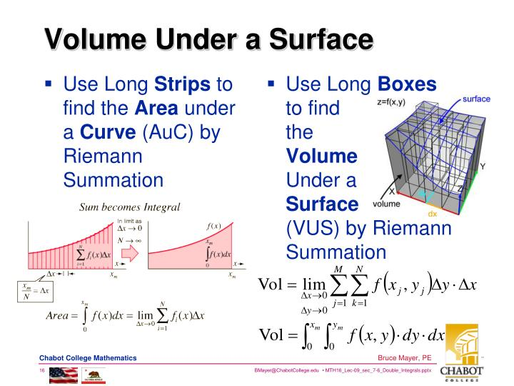 Volume Under a Surface