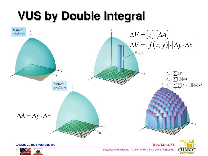 VUS by Double Integral