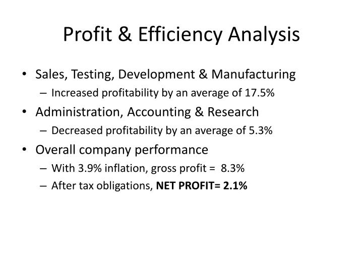 Profit & Efficiency Analysis