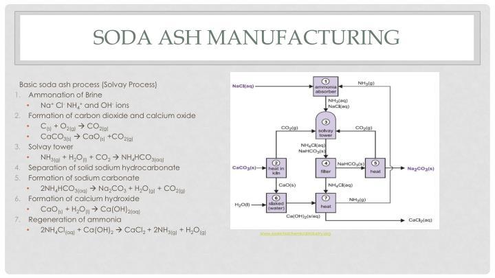 caustic soda manufacturing process pdf