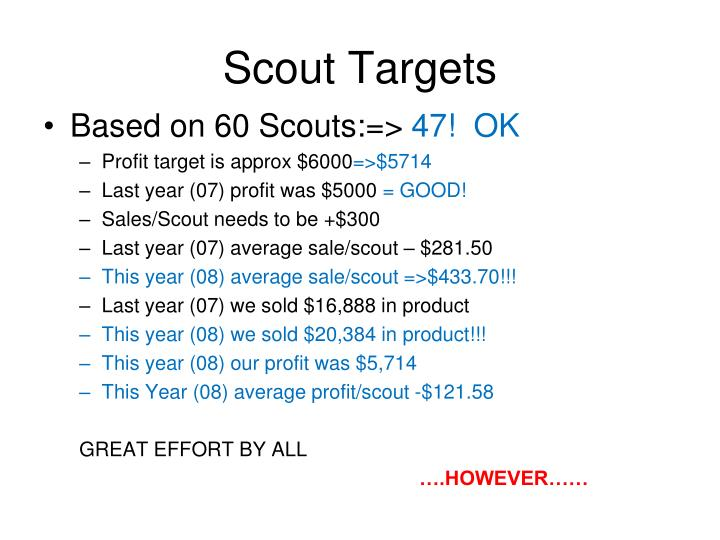 Scout Targets