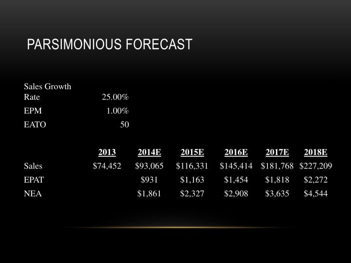 Parsimonious forecast