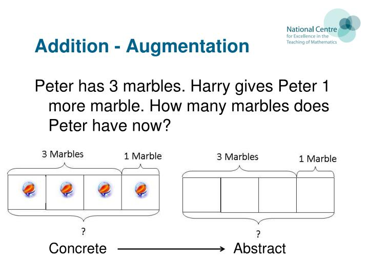 Addition - Augmentation