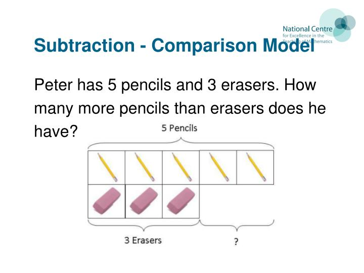 Subtraction - Comparison Model