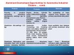 aluminium downstream opportunities for automotive industrial clusters contd