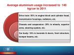 average aluminium usage increased to 140 kg car in 2011