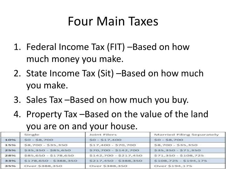 Four Main Taxes