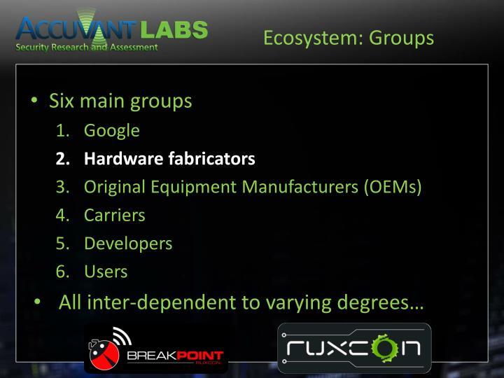 Ecosystem: Groups