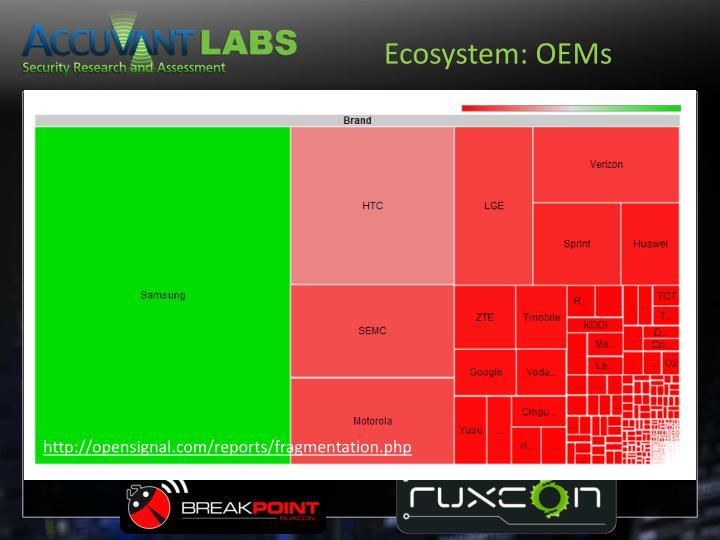 Ecosystem: OEMs