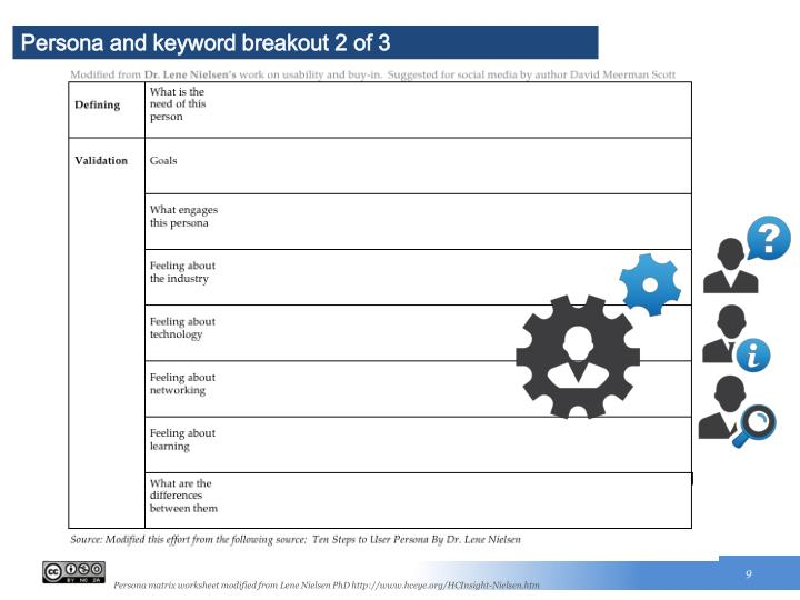 Persona and keyword breakout