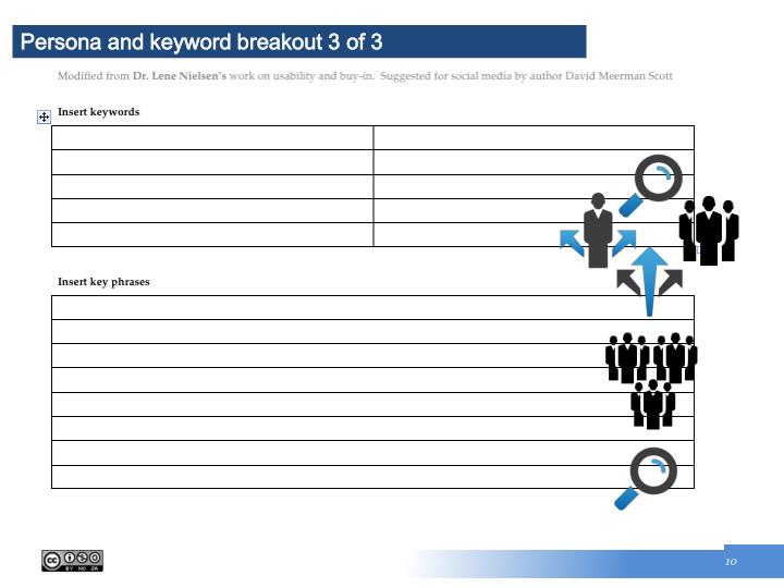 Persona and keyword breakout 3