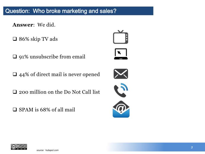 Question who broke marketing and sales