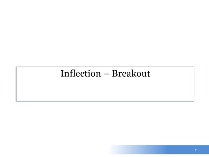 Inflection – Breakout