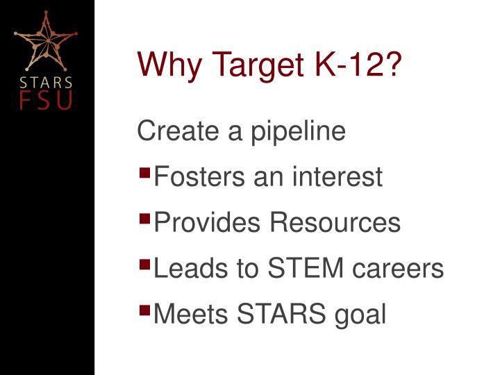 Why Target K-12?