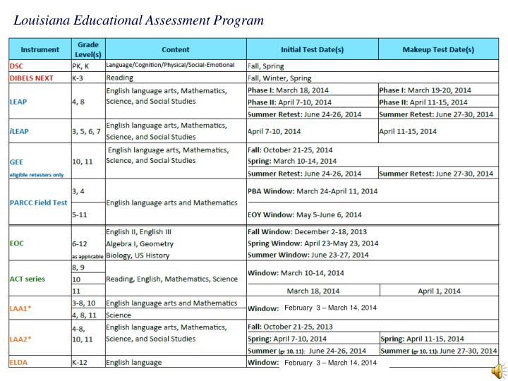 Louisiana Educational Assessment Program