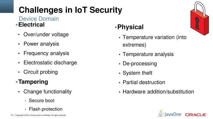 Challenges in IoT Security