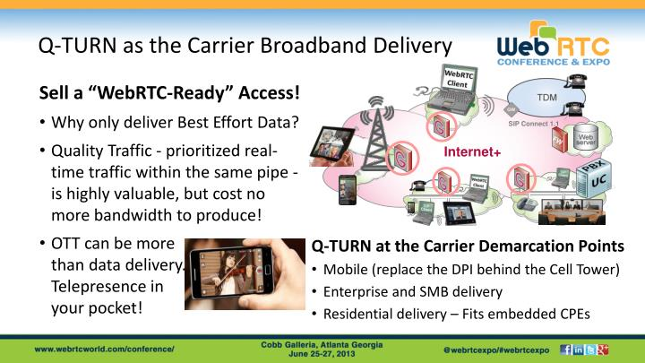 Q-TURN as the Carrier Broadband Delivery
