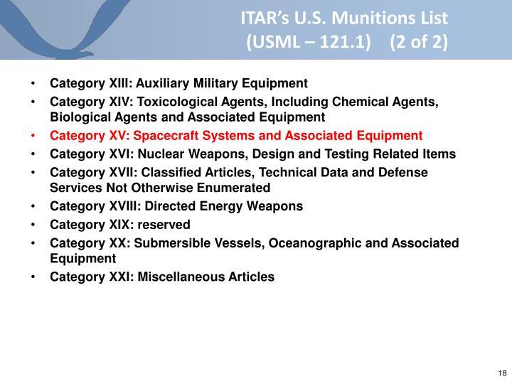 ITAR's U.S. Munitions