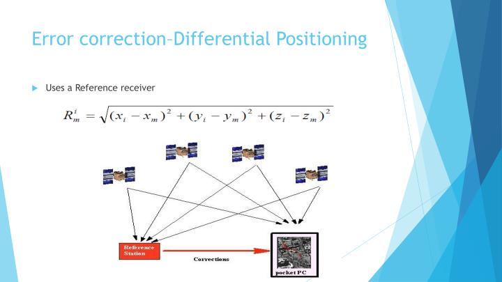 Error correction–Differential Positioning