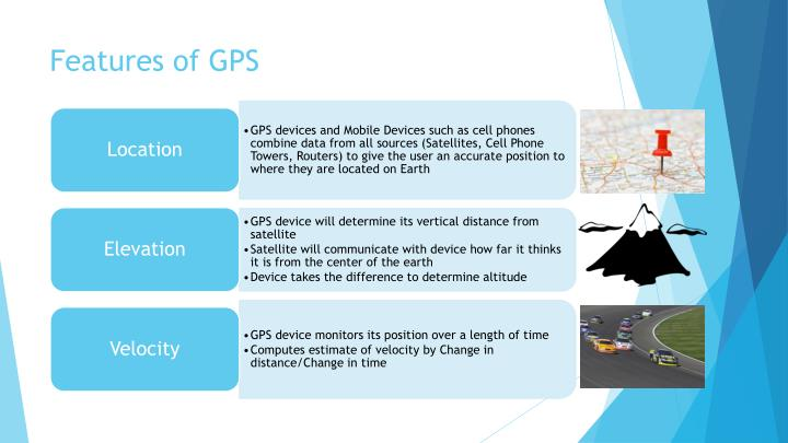 Features of GPS
