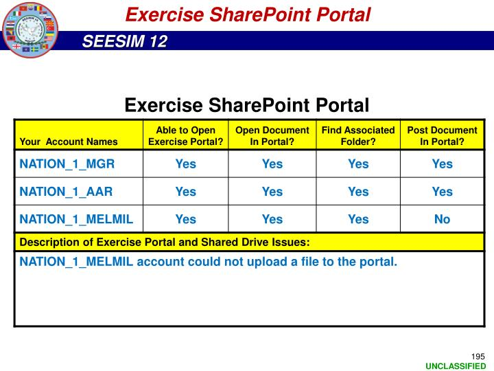 Exercise SharePoint Portal