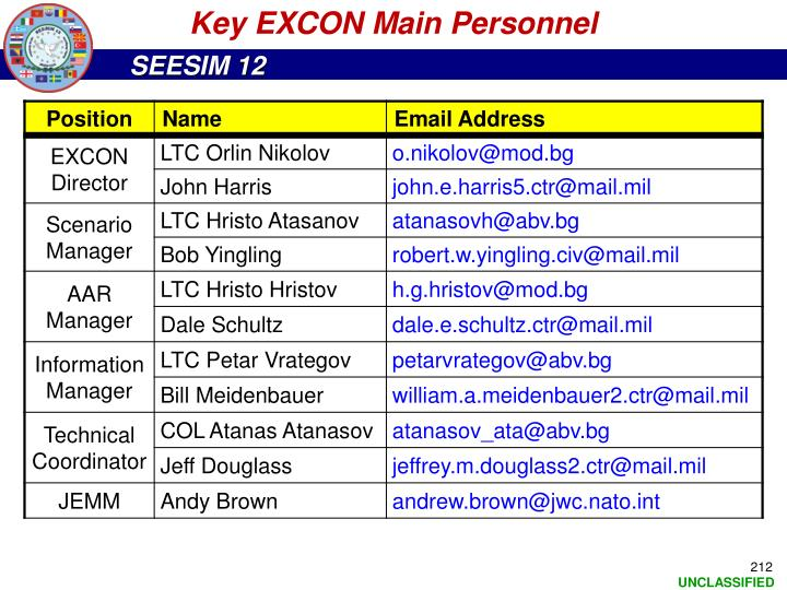 Key EXCON Main Personnel