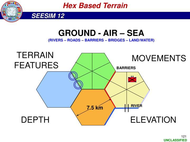 Hex Based Terrain