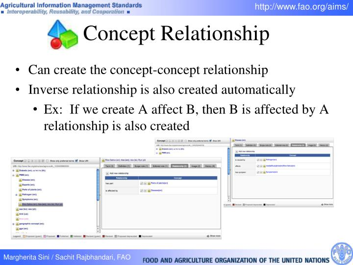 Can create the concept-concept relationship